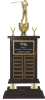 Perpetual Walnut Finished Trophy Monthly Perpetual Plaques