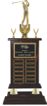 Perpetual Walnut Finished Trophy Two Columns & Larger Trophy Styles